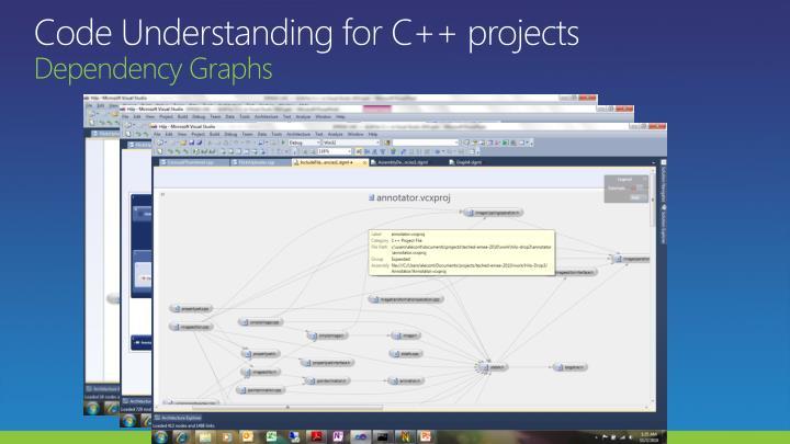 Code Understanding for C++ projects
