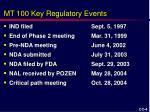mt 100 key regulatory events