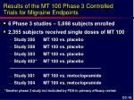 results of the mt 100 phase 3 controlled trials for migraine endpoints