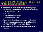 results of the mt 100 phase 3 factorial trials mt100 301 and mt100 304
