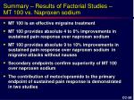 summary results of factorial studies mt 100 vs naproxen sodium