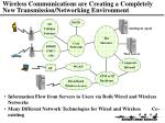 wireless communications are creating a completely new transmission networking environment