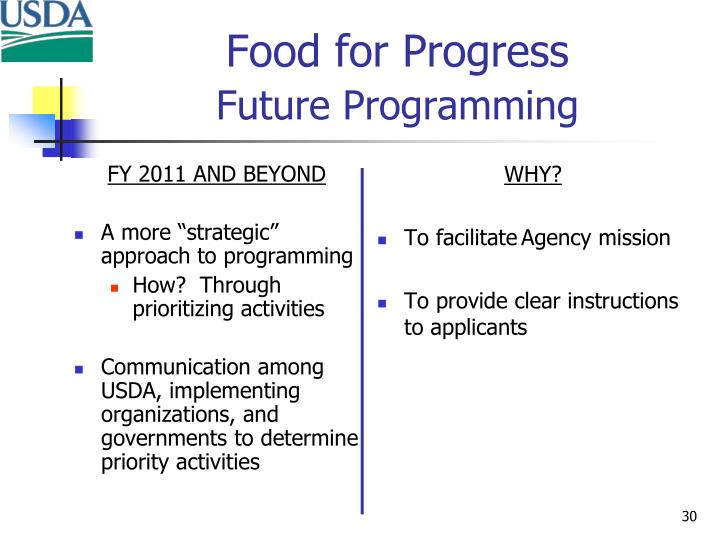 FY 2011 AND BEYOND
