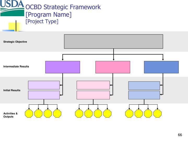 OCBD Strategic Framework