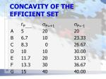 concavity of the efficient set5