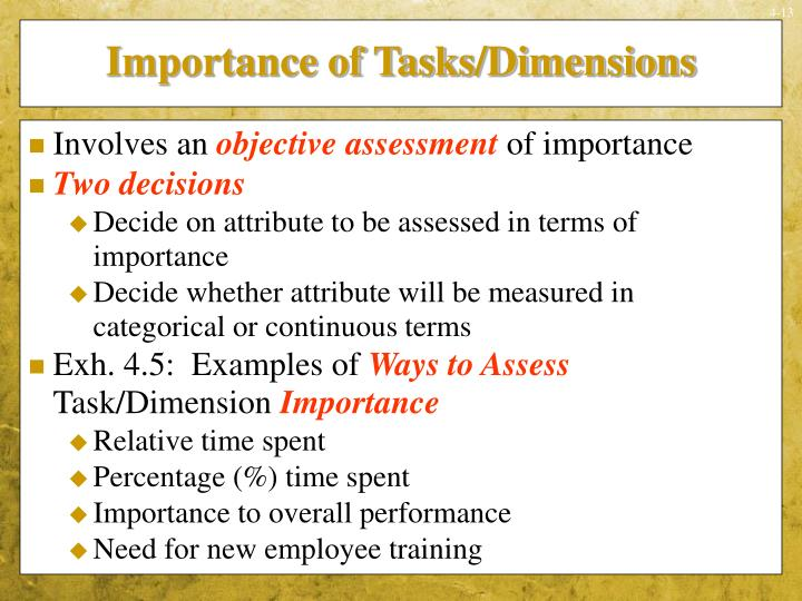 Importance of Tasks/Dimensions