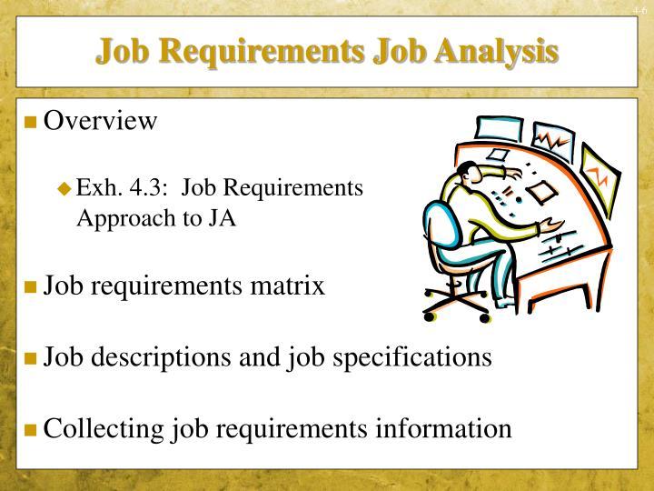 Job Requirements Job Analysis