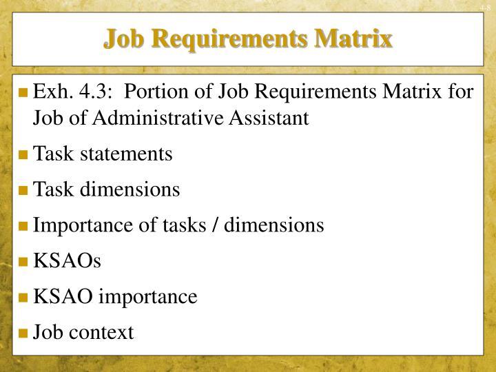 Job Requirements Matrix