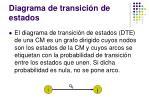 diagrama de transici n de estados