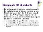 ejemplo de cm absorbente