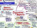 naar cognitief leren