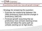 as proficiency levels rise how will growth change
