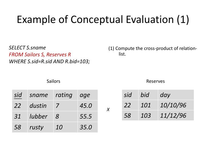 Example of Conceptual Evaluation (1)