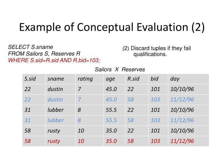Example of Conceptual Evaluation (2)