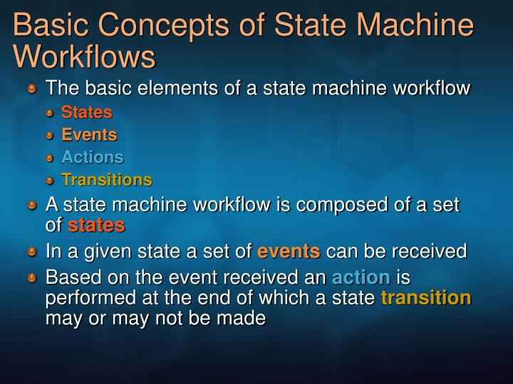 Basic Concepts of State Machine