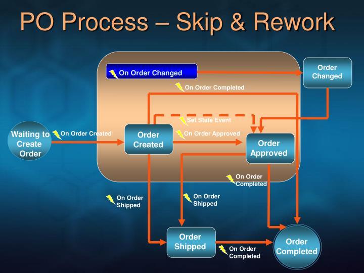 PO Process – Skip & Rework
