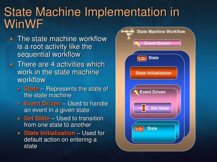State Machine Implementation in WinWF