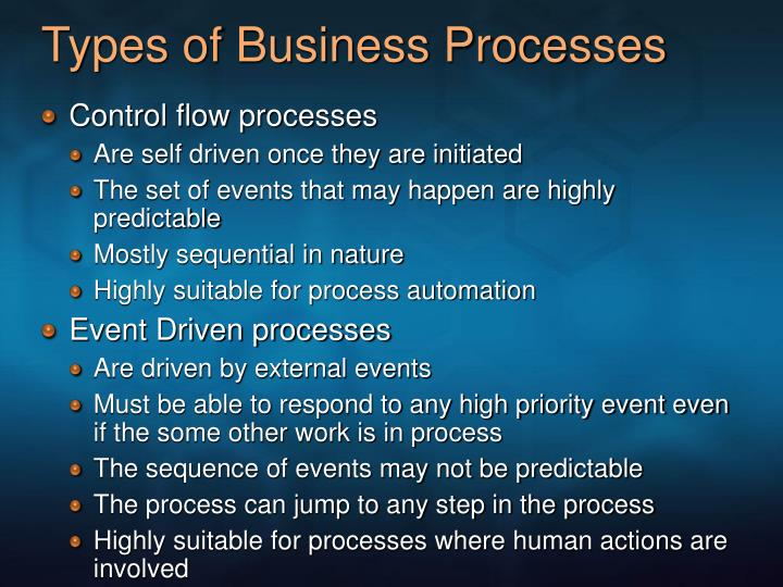 Types of Business Processes