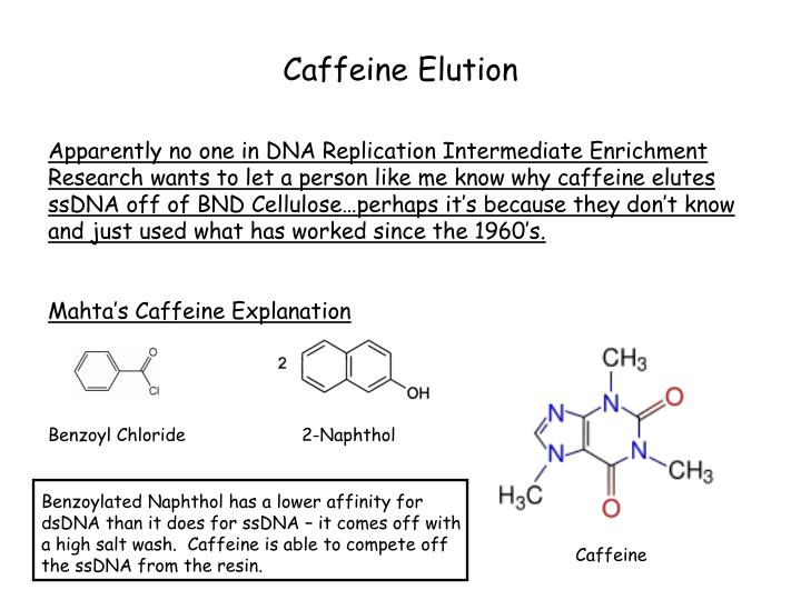 Caffeine Elution