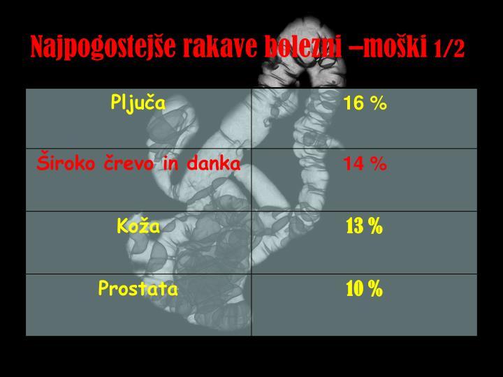 Najpogostejše rakave bolezni –moški