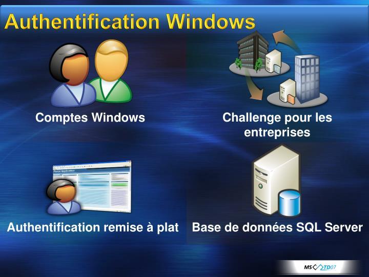 Authentification Windows