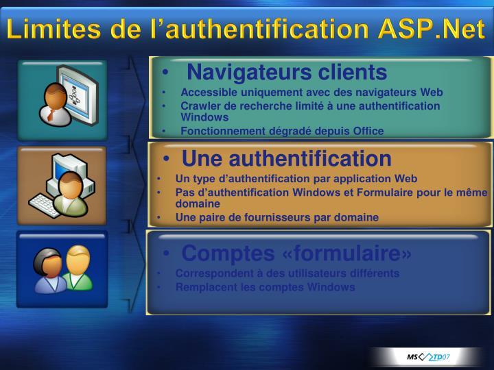 Limites de l'authentification ASP.Net