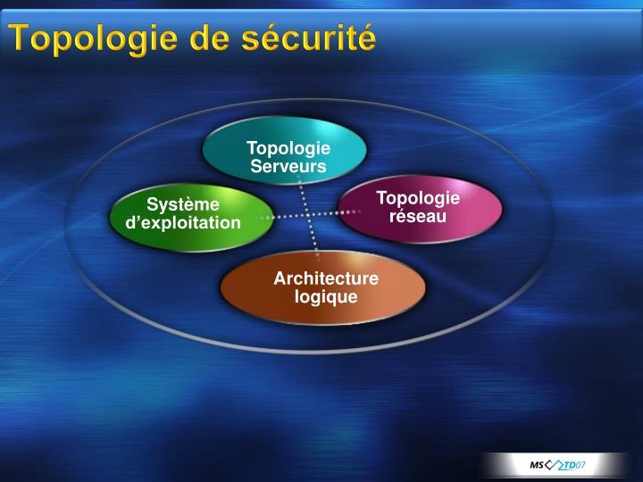 Topologie de sécurité