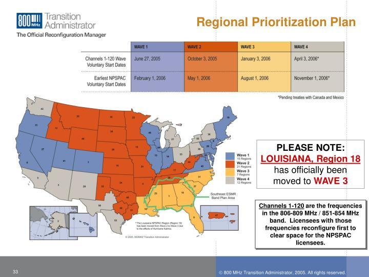 Regional Prioritization Plan