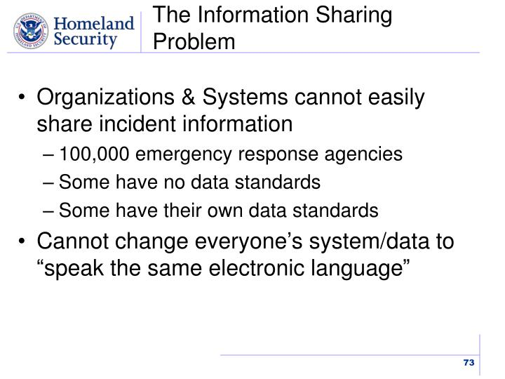 The Information Sharing Problem