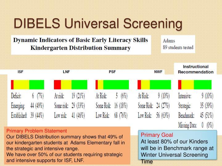 DIBELS Universal Screening