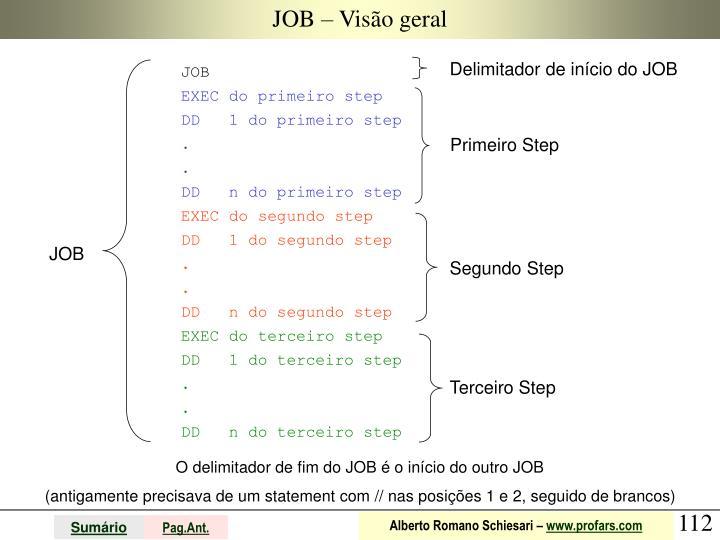 JOB – Visão geral