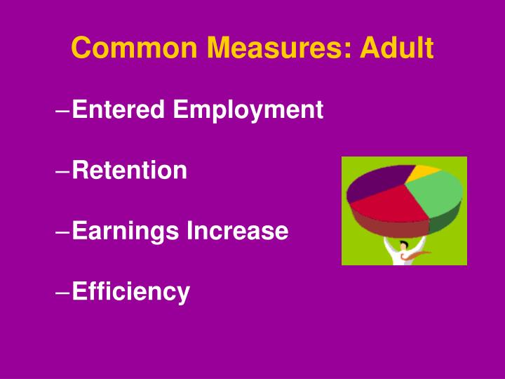 Common Measures: Adult