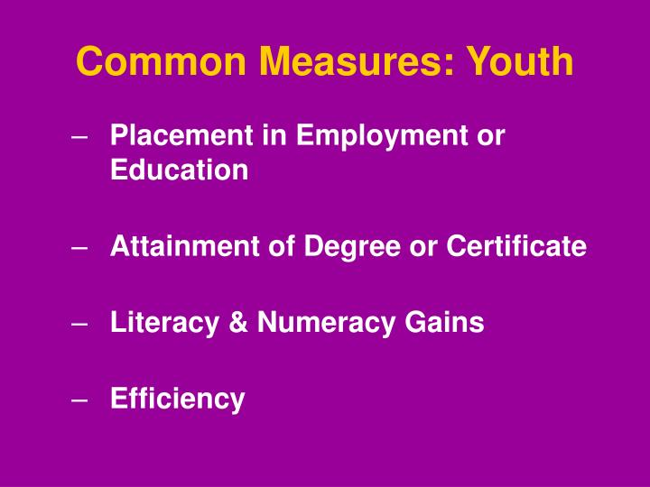 Common Measures: Youth