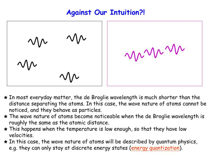 Against Our Intuition?!