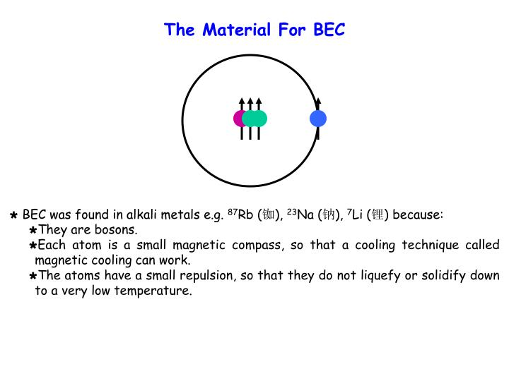 The Material For BEC