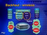 backhaul wireless