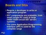 boards and sius