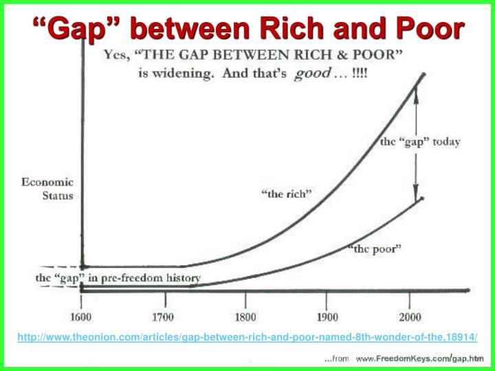 """""""Gap"""" between Rich and Poor"""