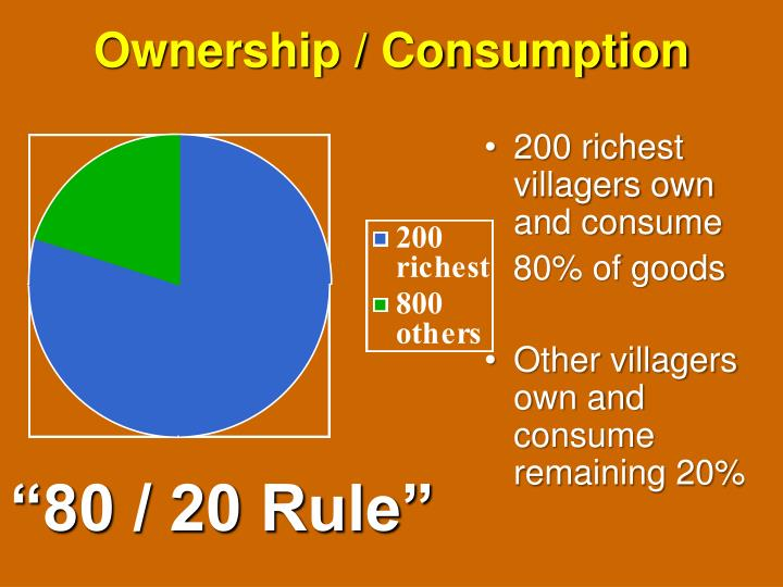 Ownership / Consumption