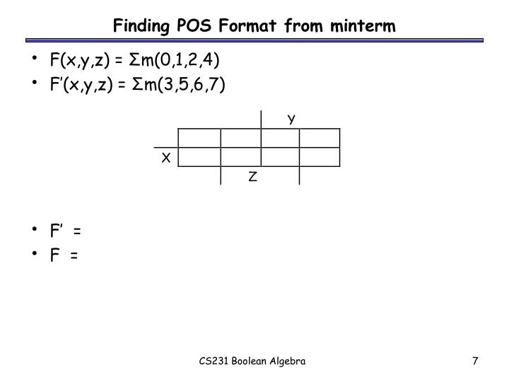 Finding POS Format from minterm
