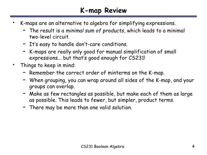 K-map Review