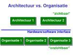 architectuur vs organisatie