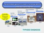planned strategic approach for creation of technology platforms road map for typhoid diagnosis