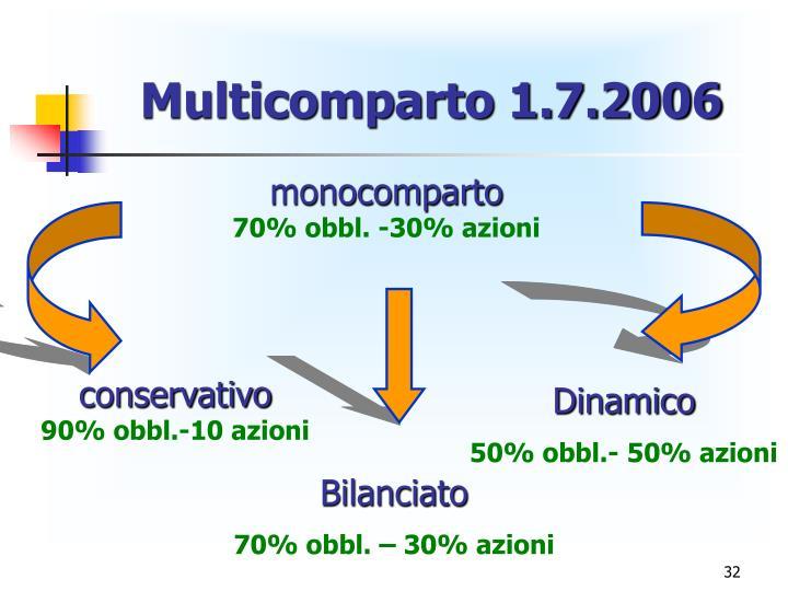 Multicomparto 1.7.2006