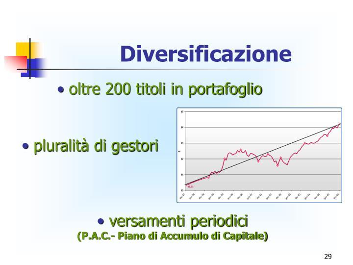 Diversificazione