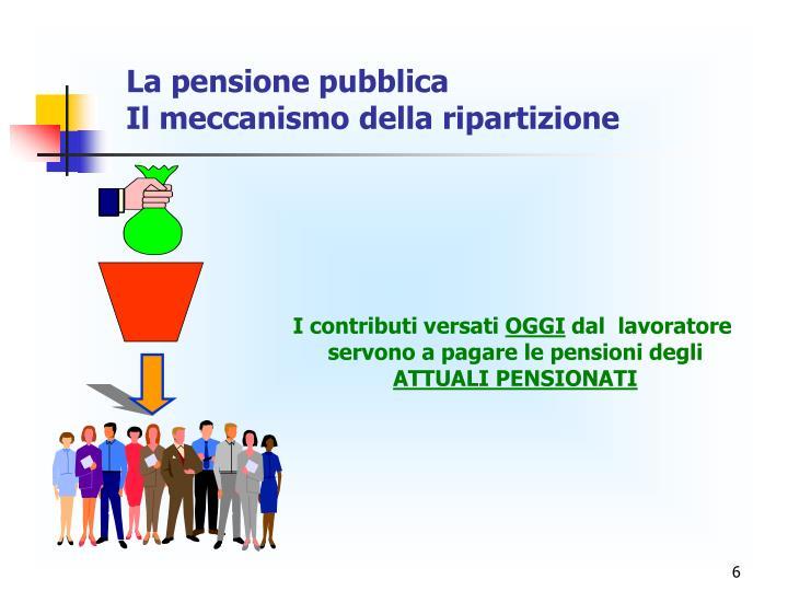 La pensione pubblica