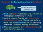 sonderfall der konsumfinanzierung autokauf