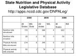 state nutrition and physical activity legislative database http apps nccd cdc gov dnpaleg1