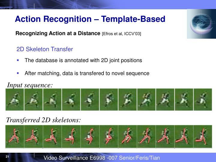 2D Skeleton Transfer