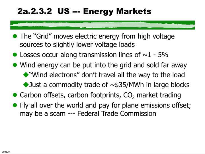 2a.2.3.2  US --- Energy Markets